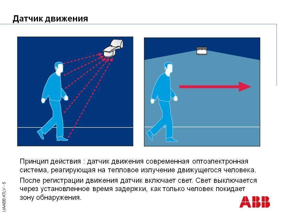 Светильник для подъезда с датчиком движения: выбор и установка