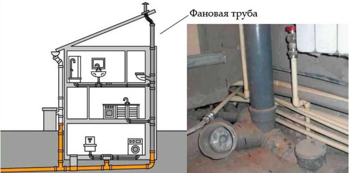 Фановая канализация в частном доме - правильный монтаж