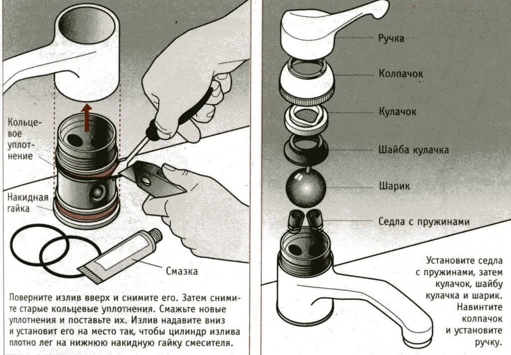 Как разобрать однорычажный смеситель? – для кухни и ванной