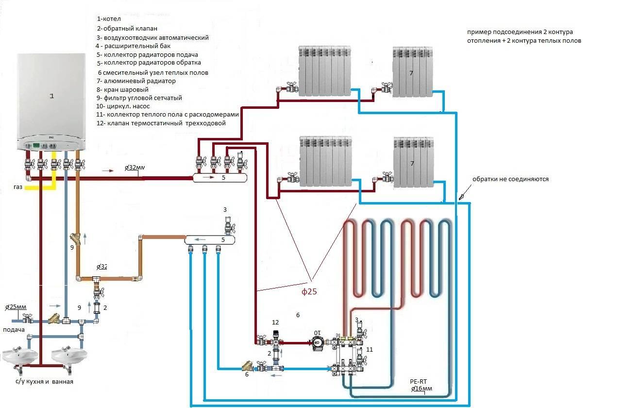 Отопление дома и квартиры