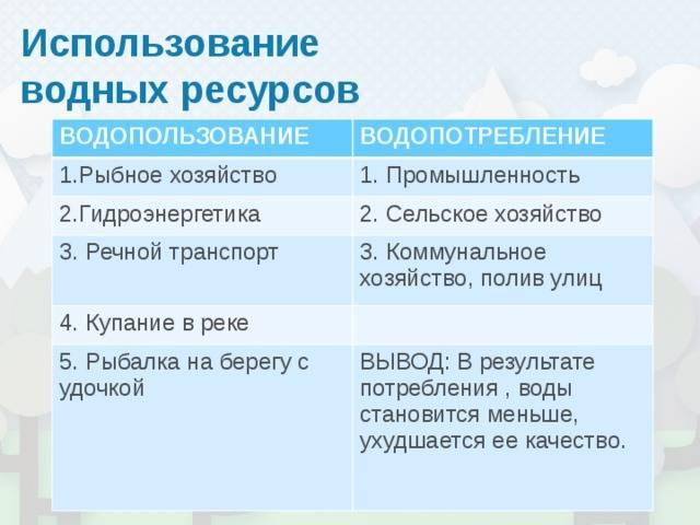 Статья 1. основные понятия, используемые в настоящем кодексе
