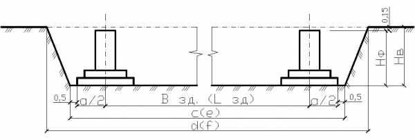 Как самостоятельно вырыть котлован под фундамент на территории дачного участка. рытье котлована под фундамент своими руками. как сделать котлован под фундамент. несколько вариантов с учетом типа основ
