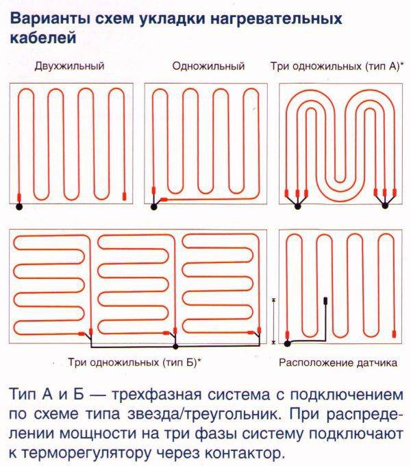 Как рассчитать водяной и электрический теплый пол