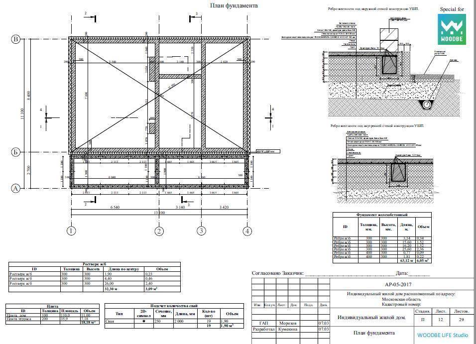 Плитный фундамент расчет толщины - подробная инструкция, схемы