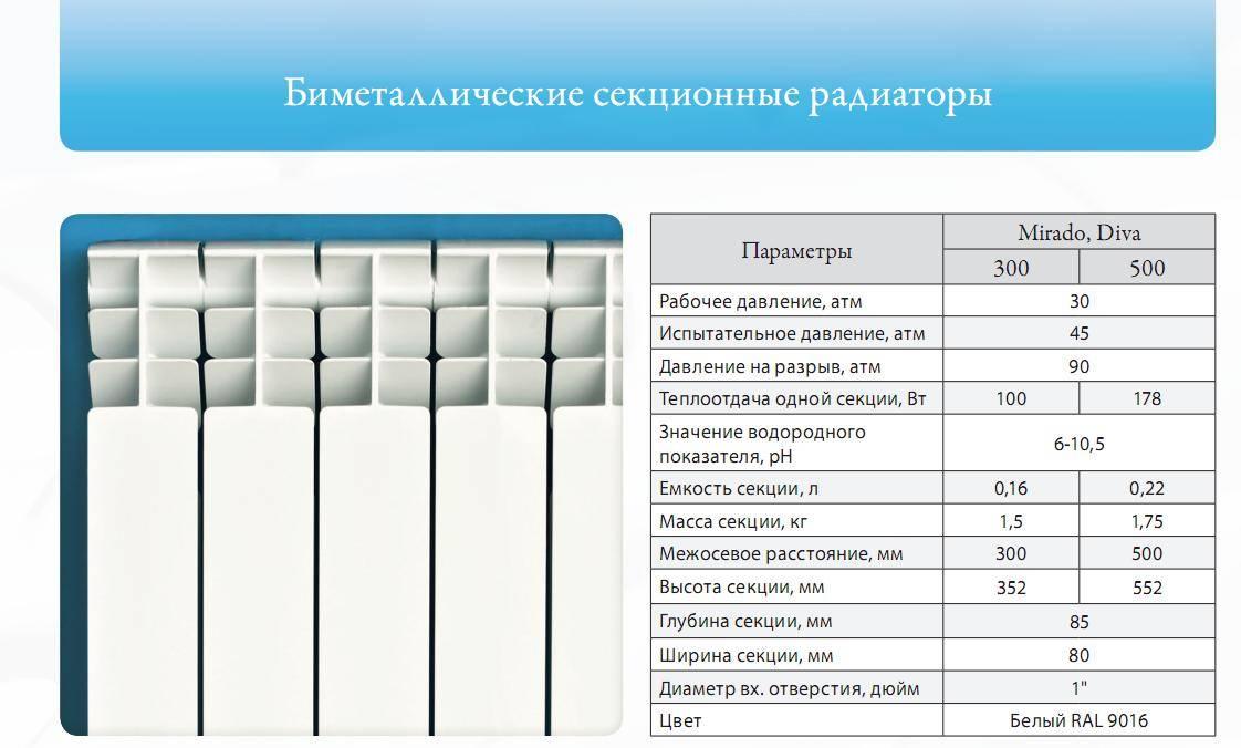 Правила расчета радиаторов отопления