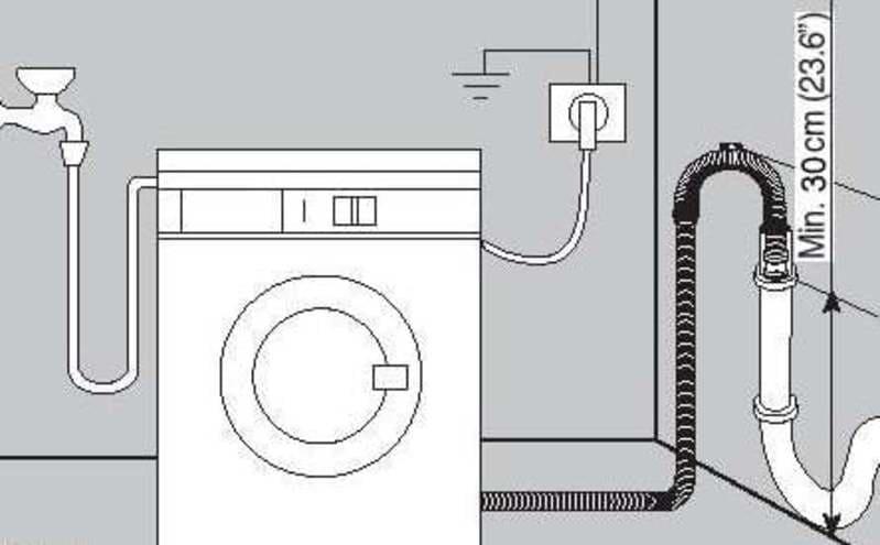 Как подключить стиральную машину своими руками