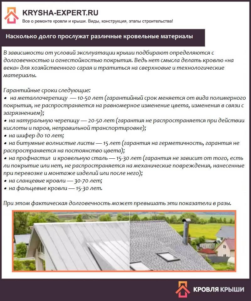 Кровельные материалы (151 фото): идеи-2021 и примеры покрытий крыш домов, популярные марки кровли и способы укладки материалами «технониколь»