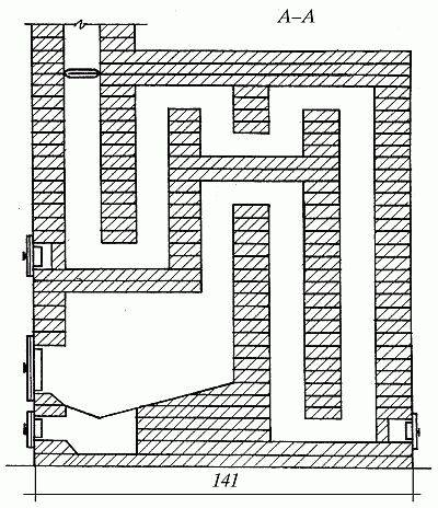 Двухколпаковая печь: как строить, материалы, виды