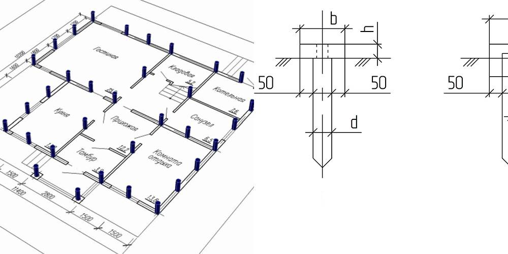 Расстояние между сваями: расчет минимального значения, количество опор