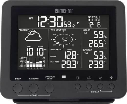 Рейтинг метеостанций: лучшие цифровые и механические модели для дома 2020 года