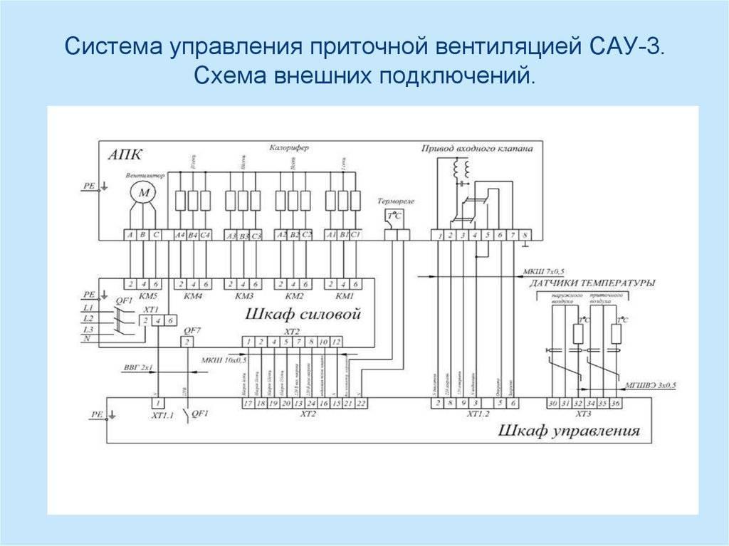 Шкаф управления вентилятором дымоудаления — схема установки