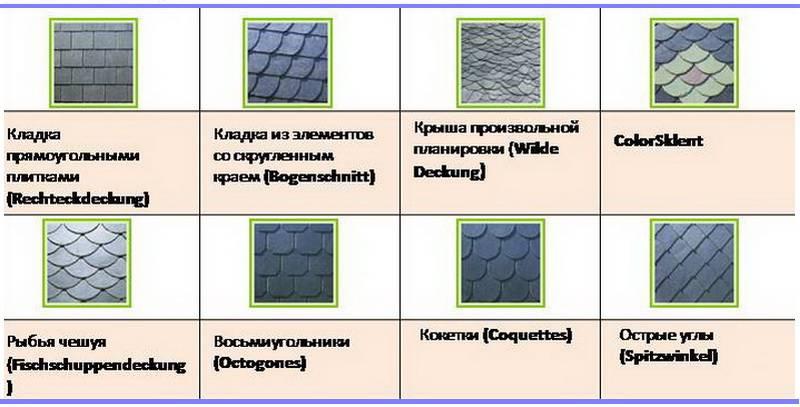 Особенности устройства и монтаж крыши из сланца