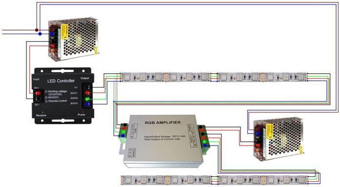 Контроллер для светодиодной ленты 220 в - подключение применение