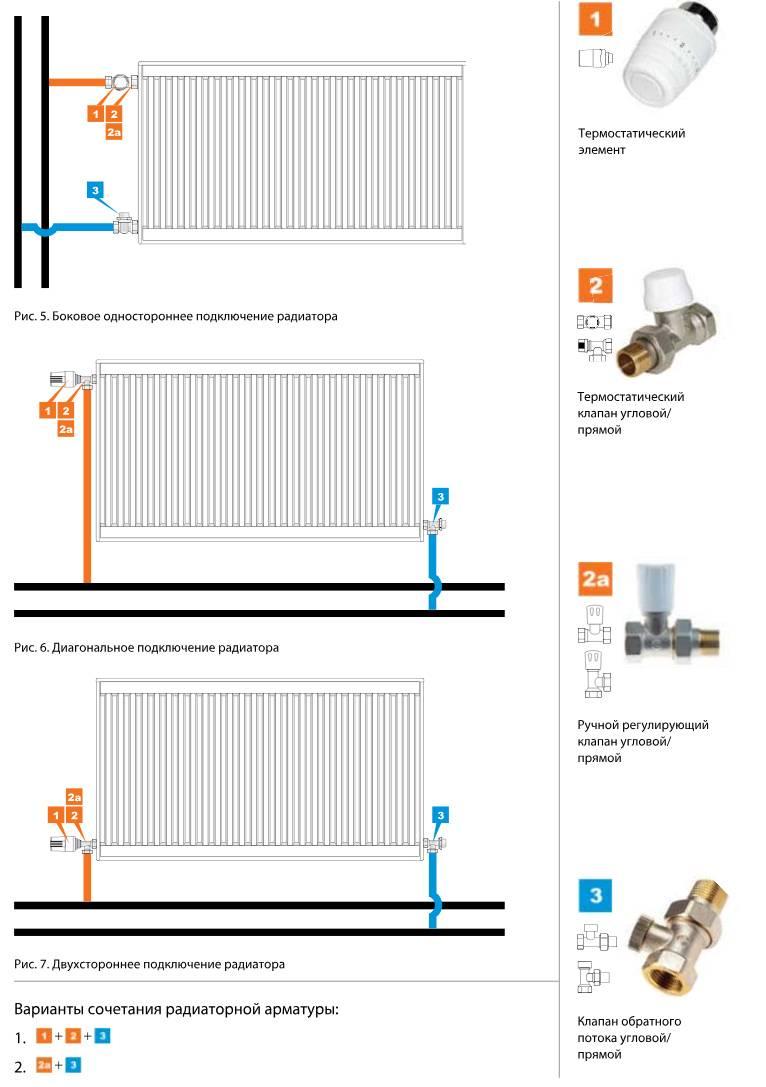 Радиаторы стальные bosch или ростерм - какие лучше выбрать, сравнение, цены 2021