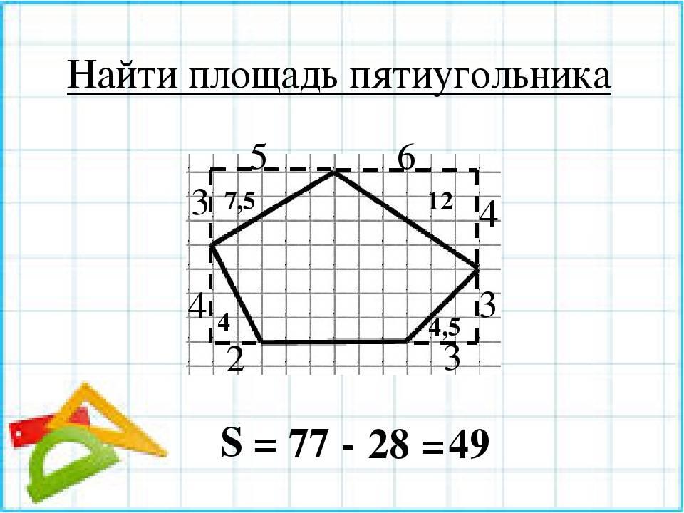 Площадь четырехугольника