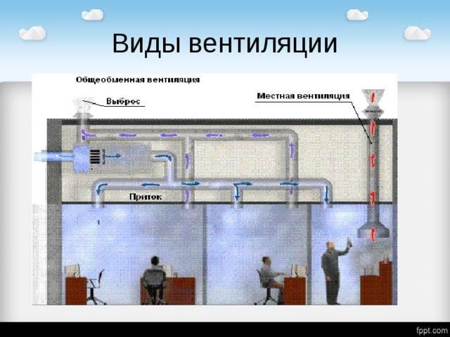 Система приточно-вытяжной вентиляции: разновидности и конструктивные особенности