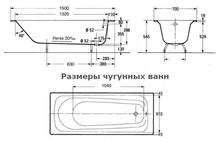 Размеры ванны: компактные, стандартные, крупногабаритные изделия