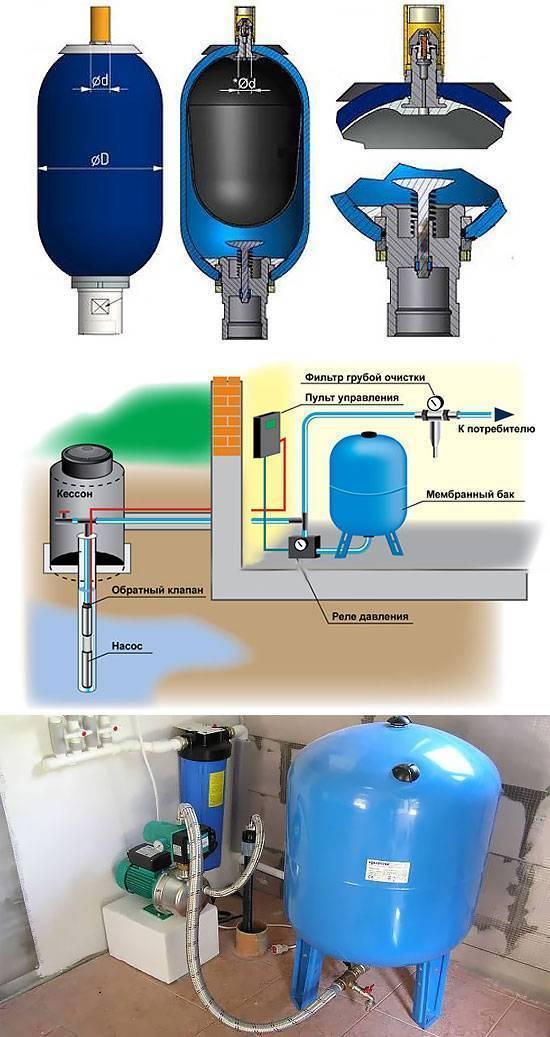 Установка гидроаккумулятора для водоснабжения своими руками | гидро гуру