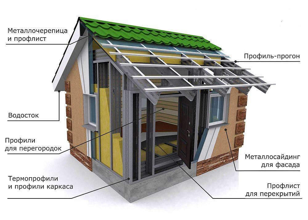Дом из металлопрофиля: плюсы и минусы, сборка, инструменты, инструкция монтажа пошагово