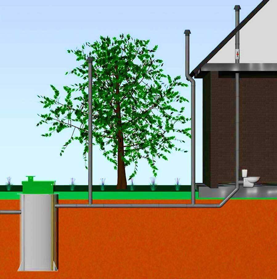 Фановая труба для канализации: устройство, схема и монтаж