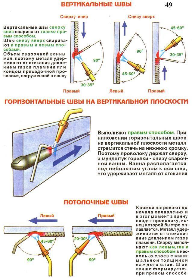 Как правильно варить инверторной сваркой для начинающих: переменный и постоянный ток, сечение кабеля