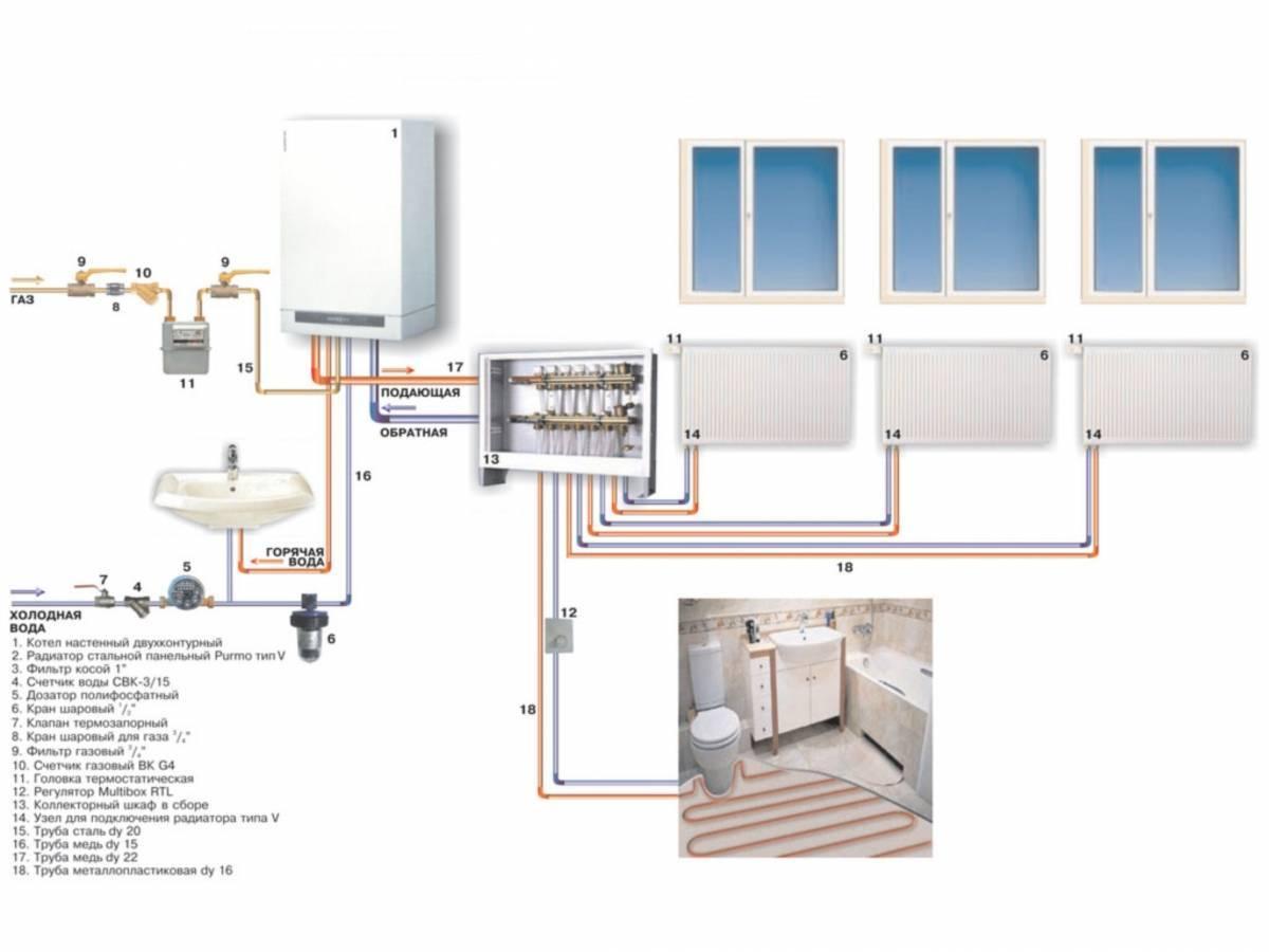 Автономное отопление: индивидуальное в многоквартирном доме и квартире, установка системы