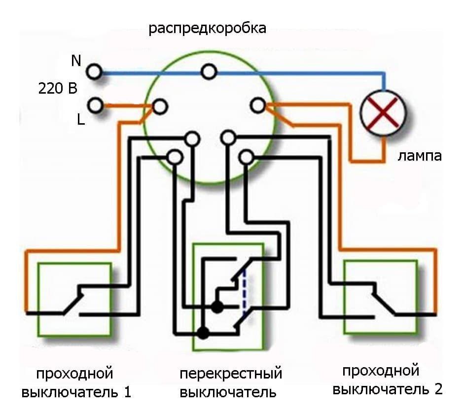Перекрестный выключатель схема - всё о электрике