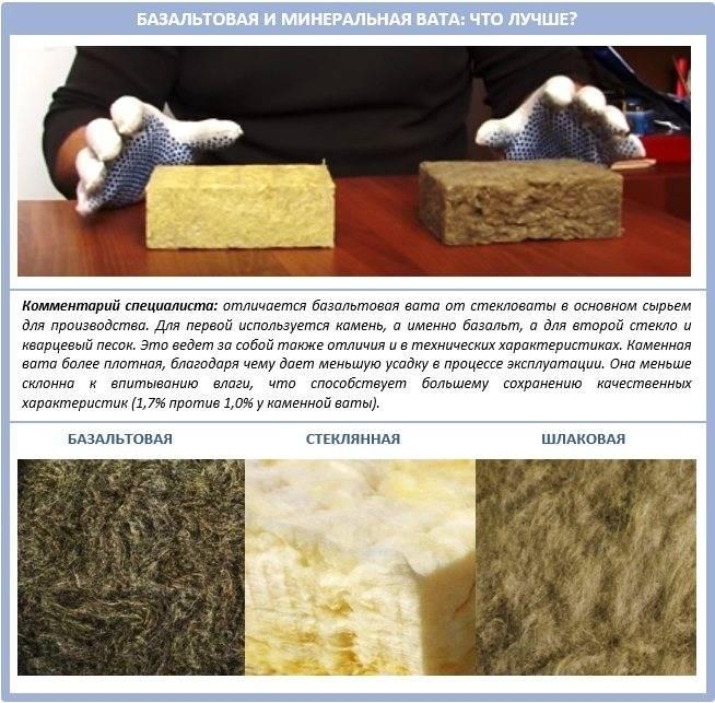 Размеры утеплителя минеральной ваты в плитах и рулонах
