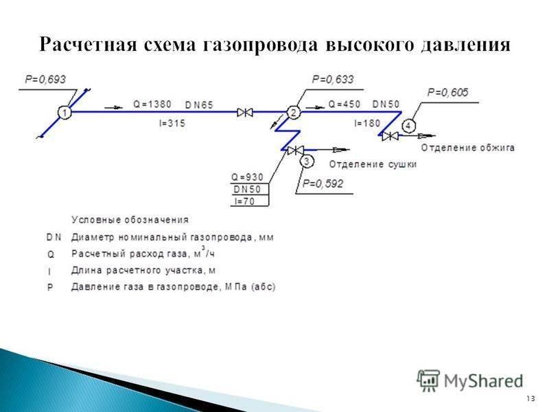 Гидравлический расчет газопровода низкого давления программа
