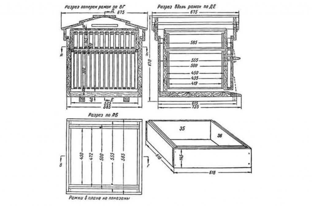 Технология изготовления улья «удав»