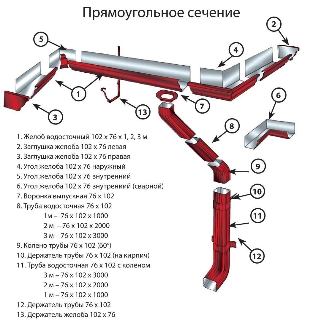 Требования к пожарным лестницам по гост р 53254-2009