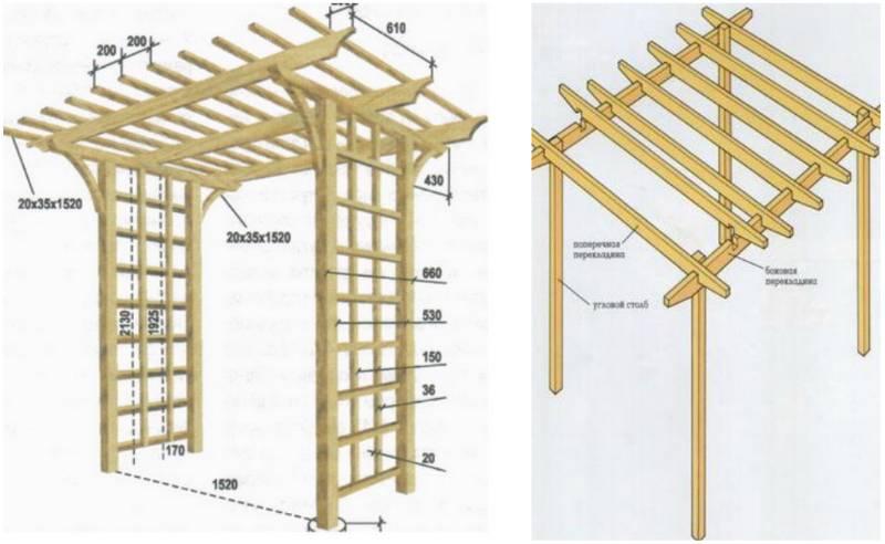 Как построить перголу для сада своими руками