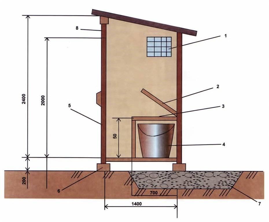 Туалет для дачи - виды туалетов и особенности постройки своими руками