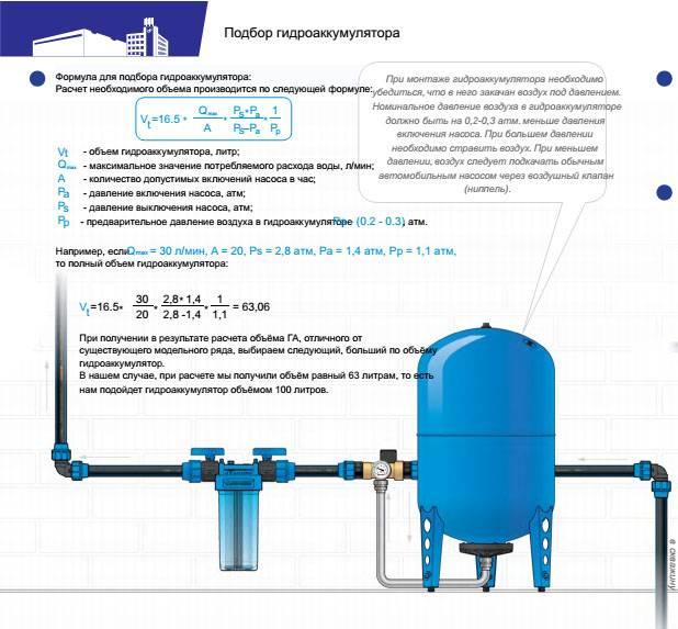 Гидроаккумулятор: для системы водоснабжения, расширительный мембранный бак для гвс и гидробак для воды с автоматикой, устройство и принцип работы, как выбрать и для чего нужен