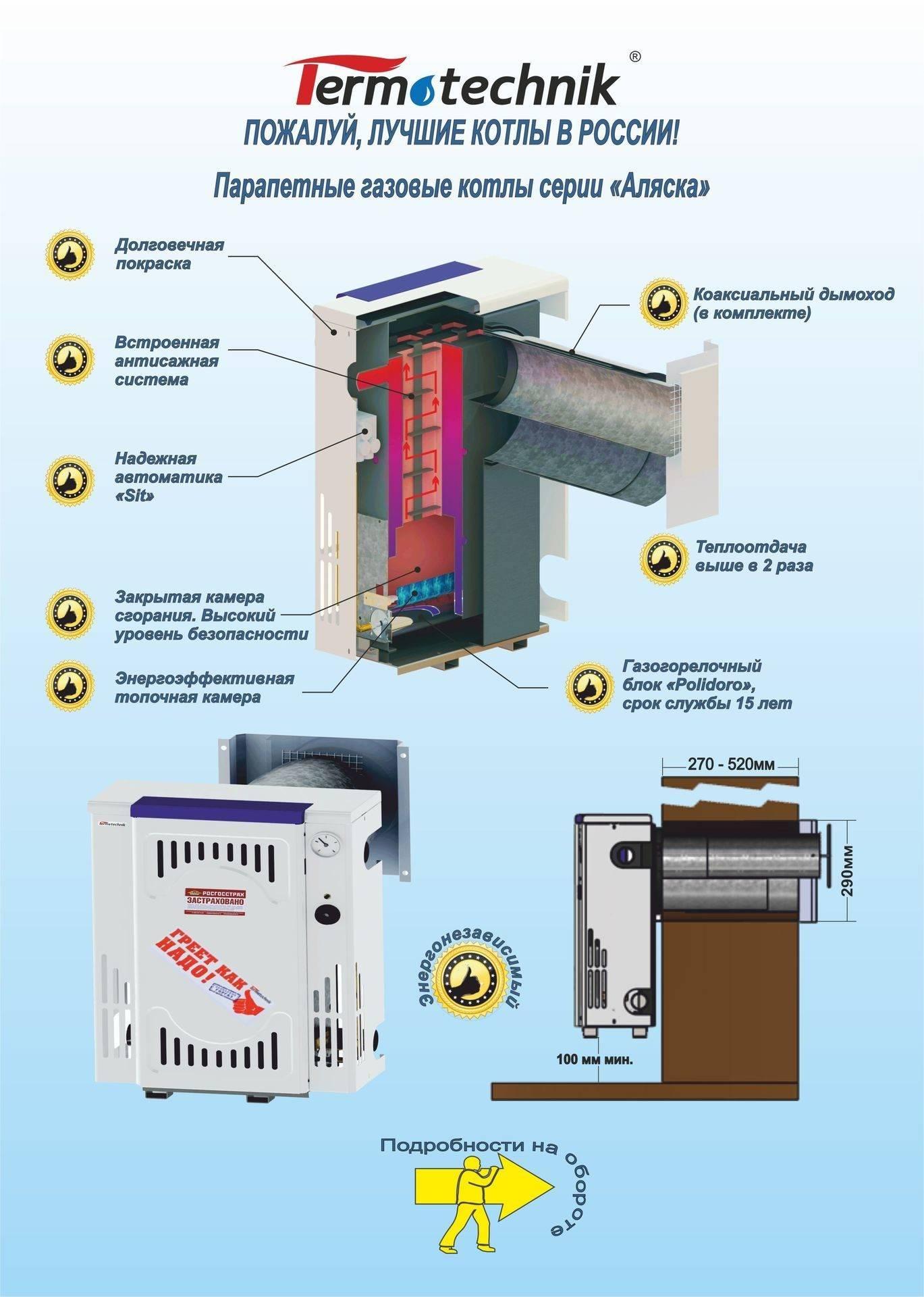 Что из себя представляет жуковский газовый котел аогв 23 + инструкция по эксплуатации