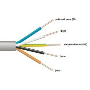 Цветовая маркировка проводов электрической сети