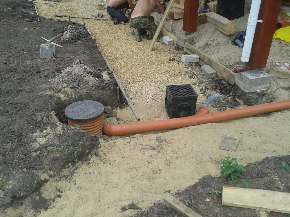 Ливневая канализация в частном доме своими руками: состав + схемы устройства системы водоотведения