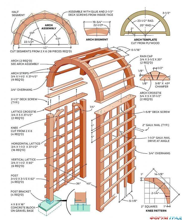 Как построить на даче перголу своими руками