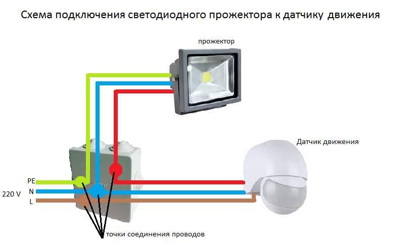 Что это такое — прожектор с датчиком движения и как им пользоваться