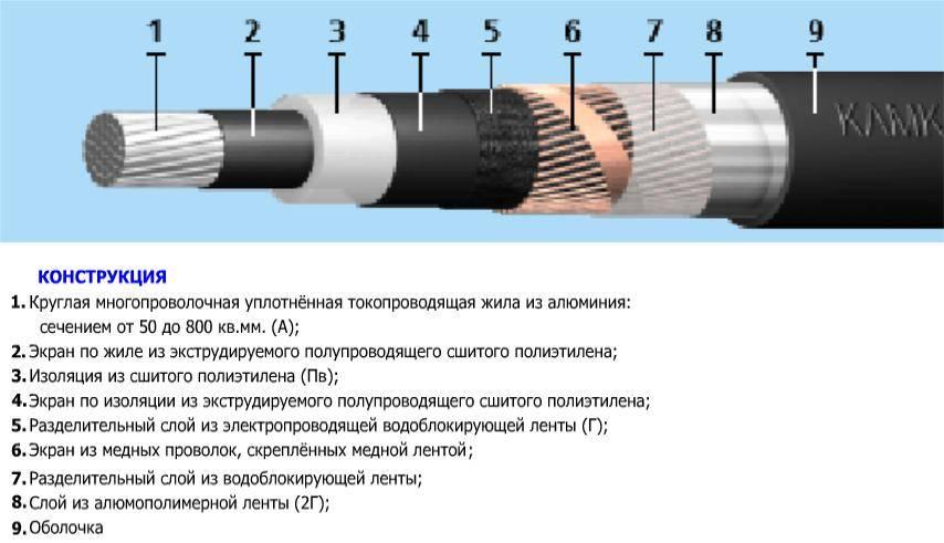 Провод ркгм: технические характеристики, расшифровка маркировки, анализ марок