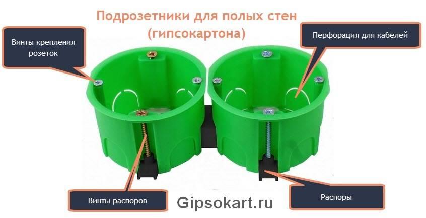 Подрозетники для гипсокартона: размеры и установка