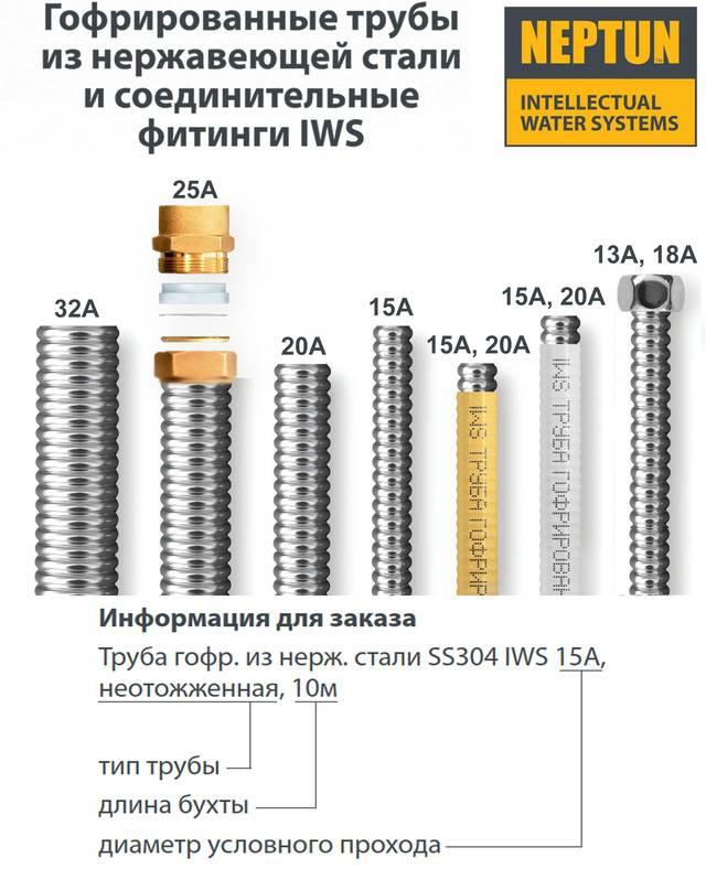 Преимущества и недостатки стальных труб для водоснабжения, виды и правила монтажа