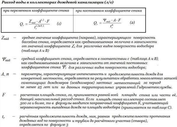 Гидравлический расчет канализации - ремонт и стройка от stroi-sia.ru