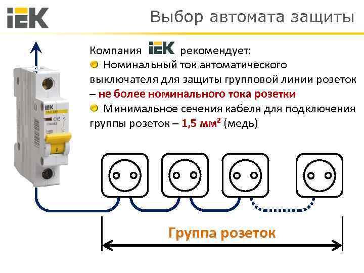 Наружная и внутренняя распределительная коробка для электропроводки