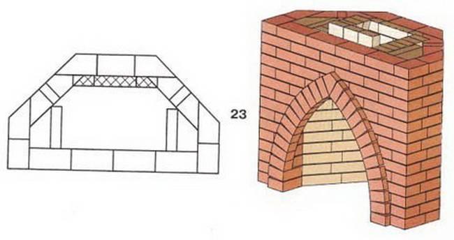 Угловой камин своими руками – пошаговая инструкция по изготовлению