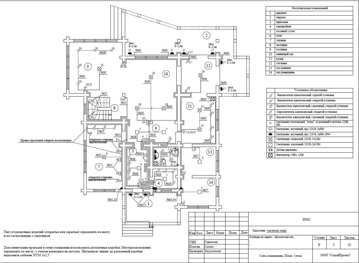 Схема электропроводки в частном доме: разрабатываем сами или выбираем готовое решение