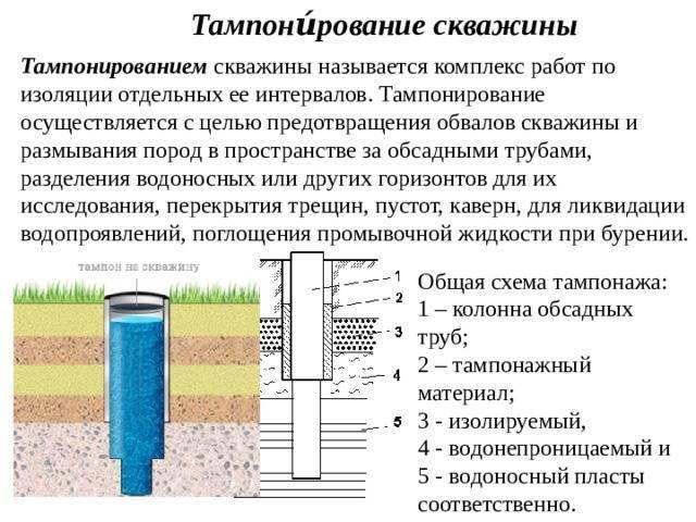 Цементирование скважин: как проходят тампонажные работы