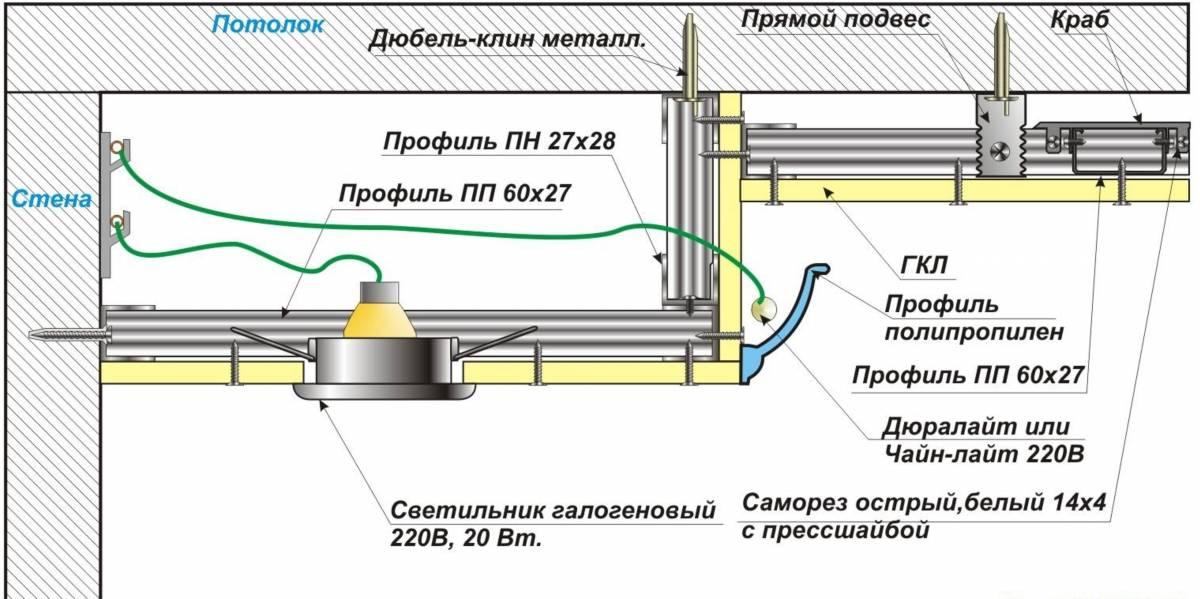 Двухуровневый потолок из гипсокартона своими руками: делаем пошаговый монтаж потолка из гипсокартона с подсветкой, фото инструкции
