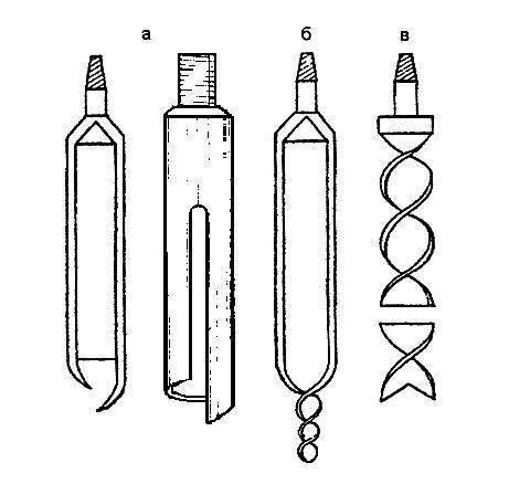 Самодельный бур для столбов: инструкции и чертежи