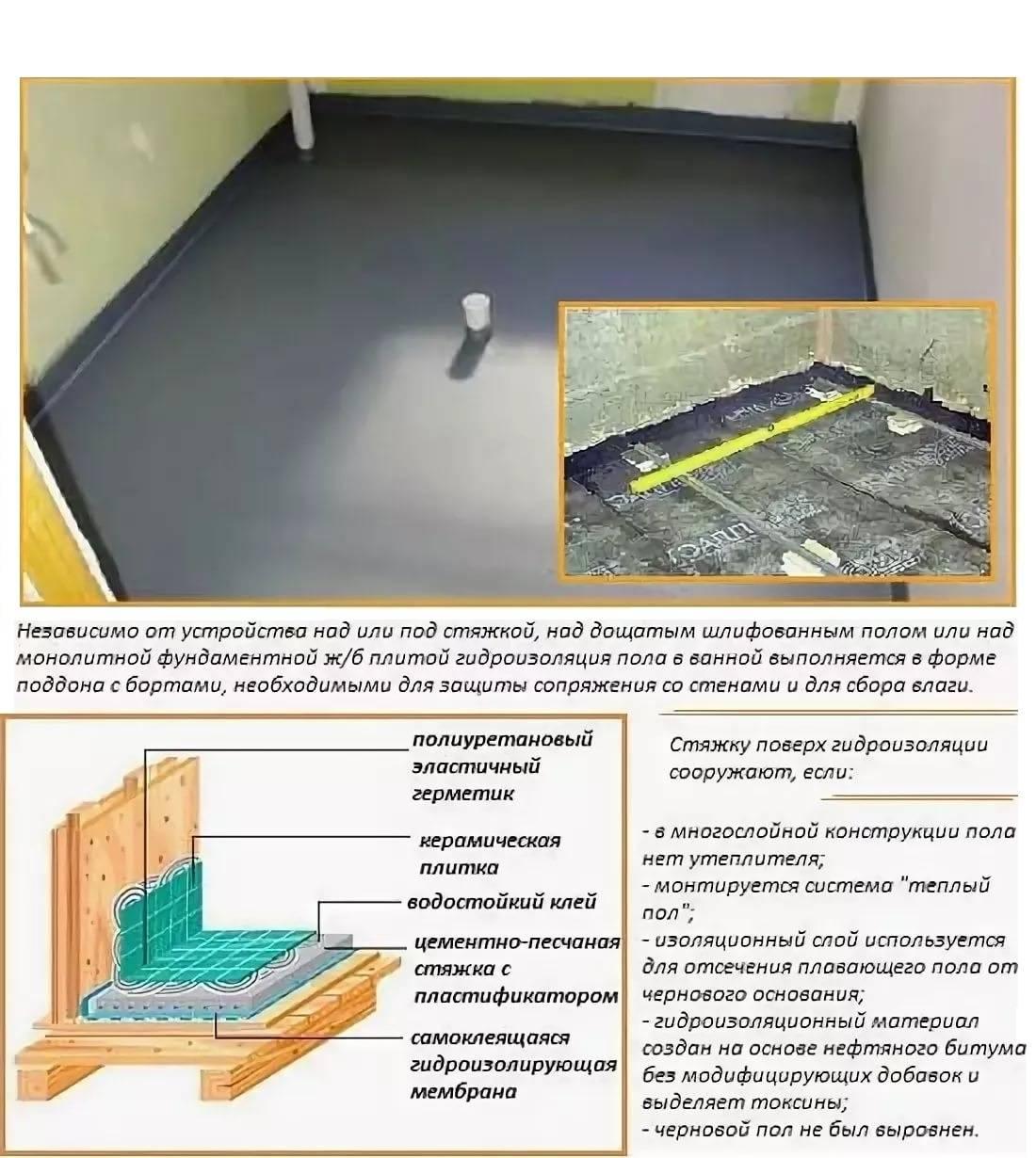 Гидроизоляция пола: устройство и виды утепления наливного покрытия плёнкой в комнате и кухне по грунту
